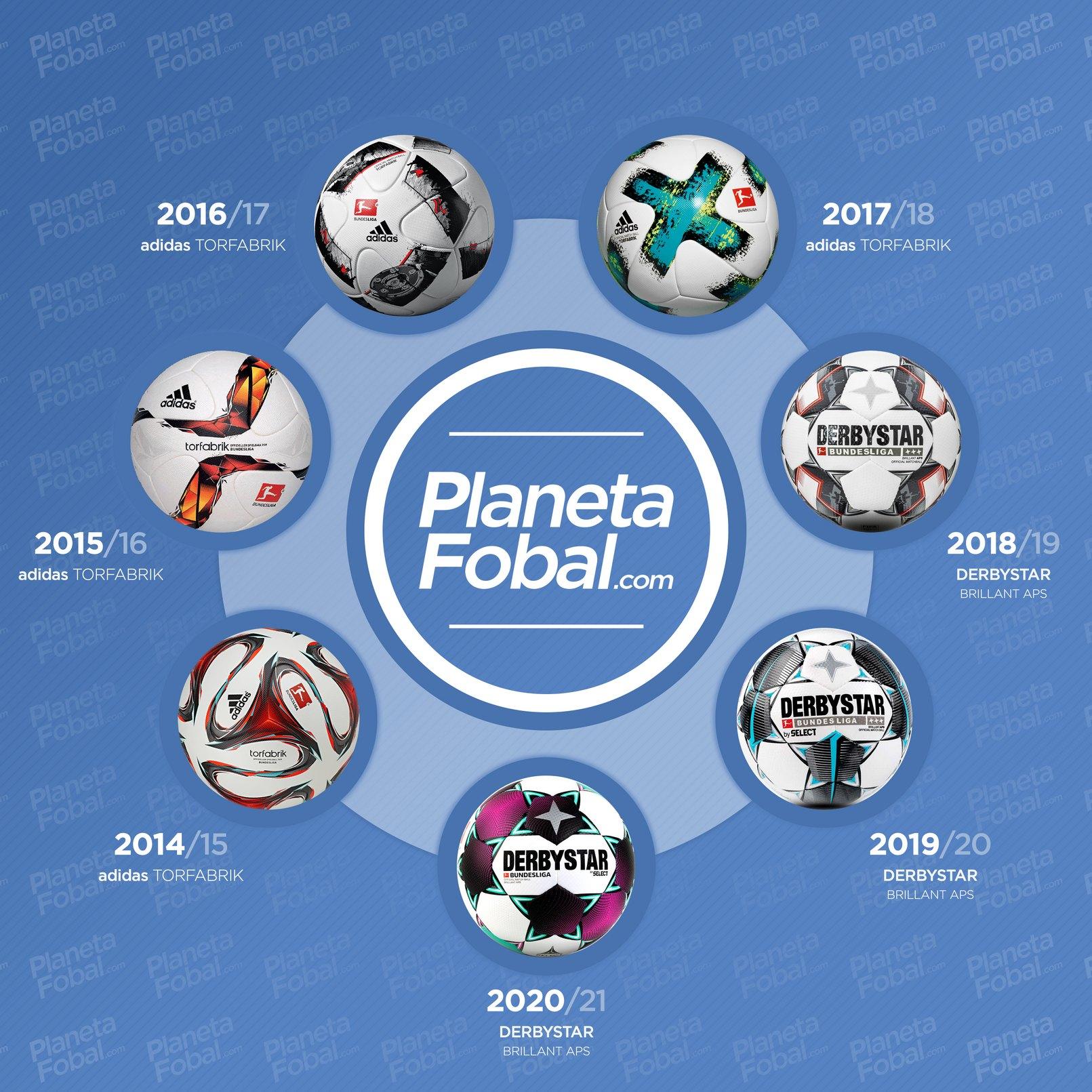 Las últimas siete pelotas de la Bundesliga 2014-2020