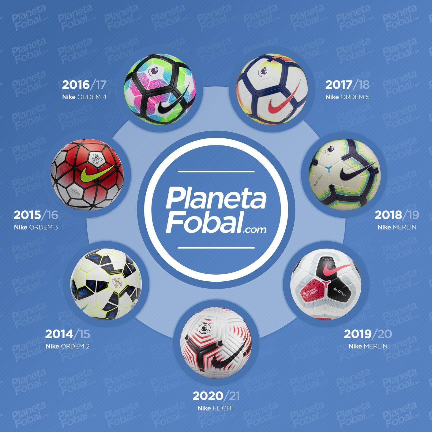 Últimos balones de la Premier League