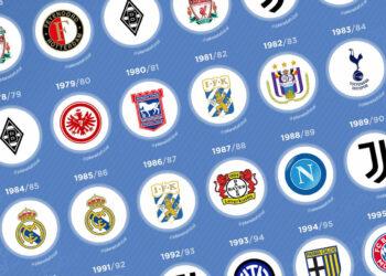 Campeones de la UEFA Europa League