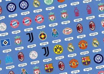 Campeones Copa de Europa / UEFA Champions League (1956-2021)