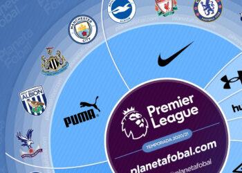 Marcas deportivas de la Premier League 2020/2021