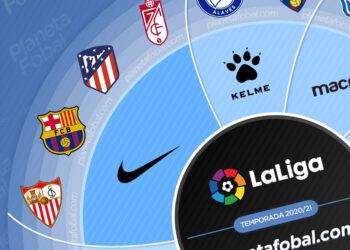 Marcas deportivas de LaLiga 2020/2021