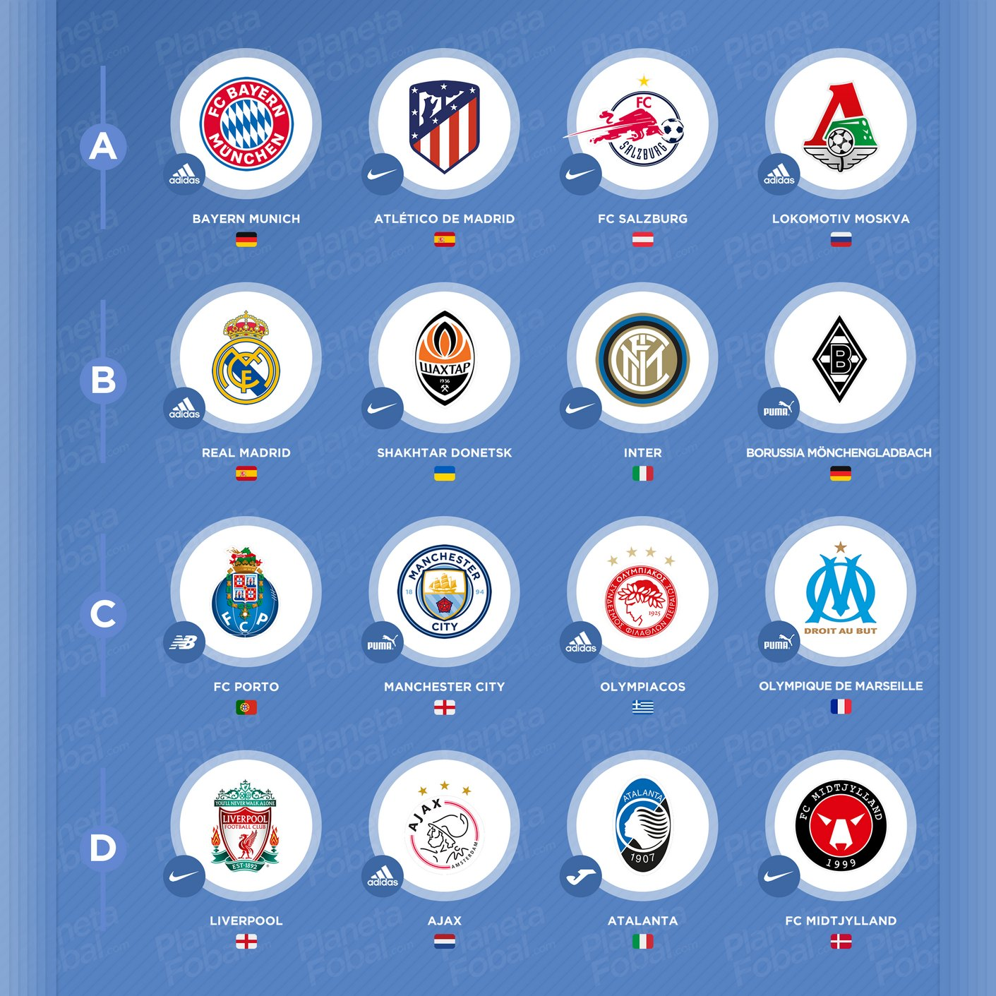 Marques sportives de l'UEFA Champions League 2020/2021 ...