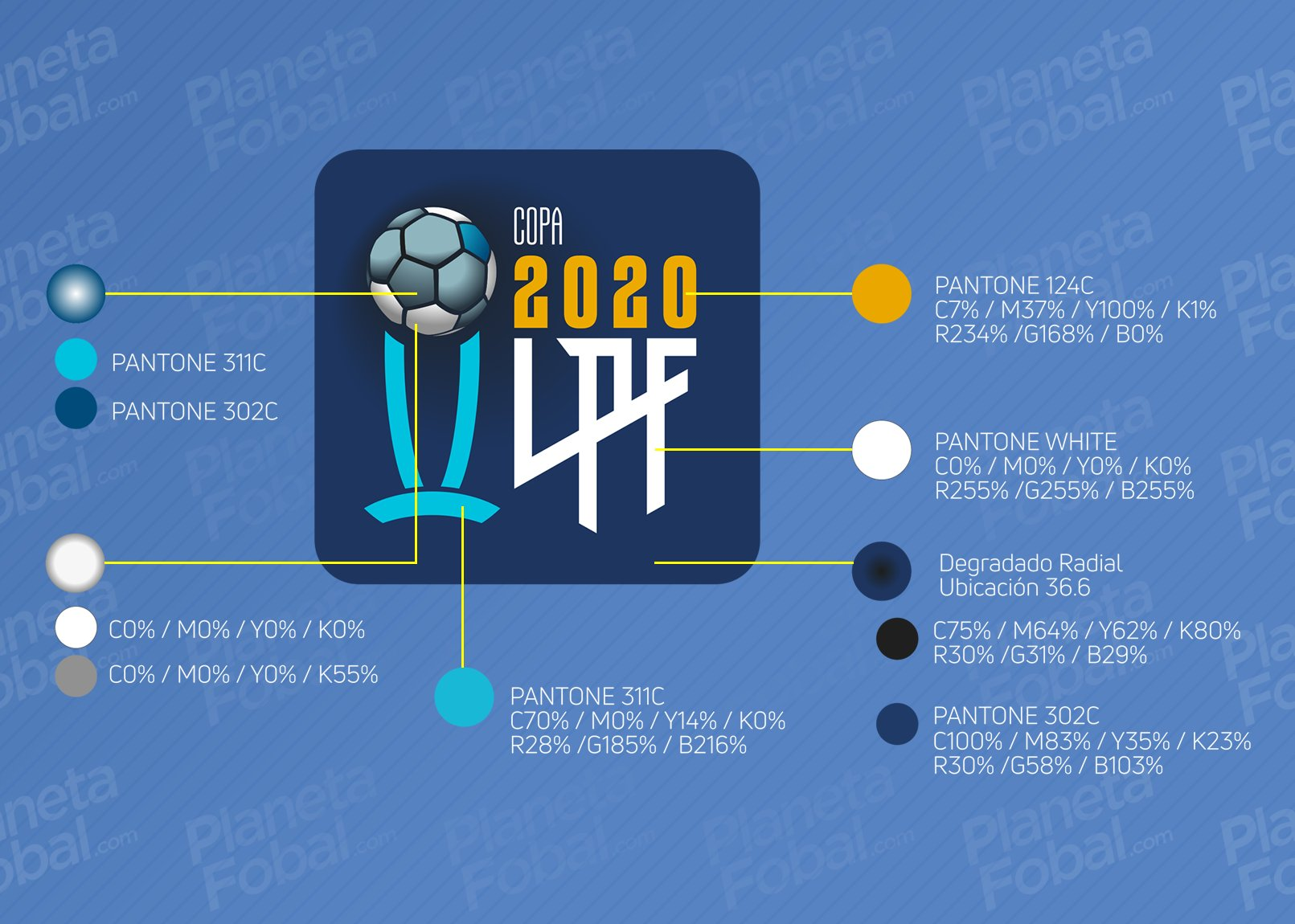 Logo oficial de la Copa Liga Profesional 2020 | Imágenes LPF
