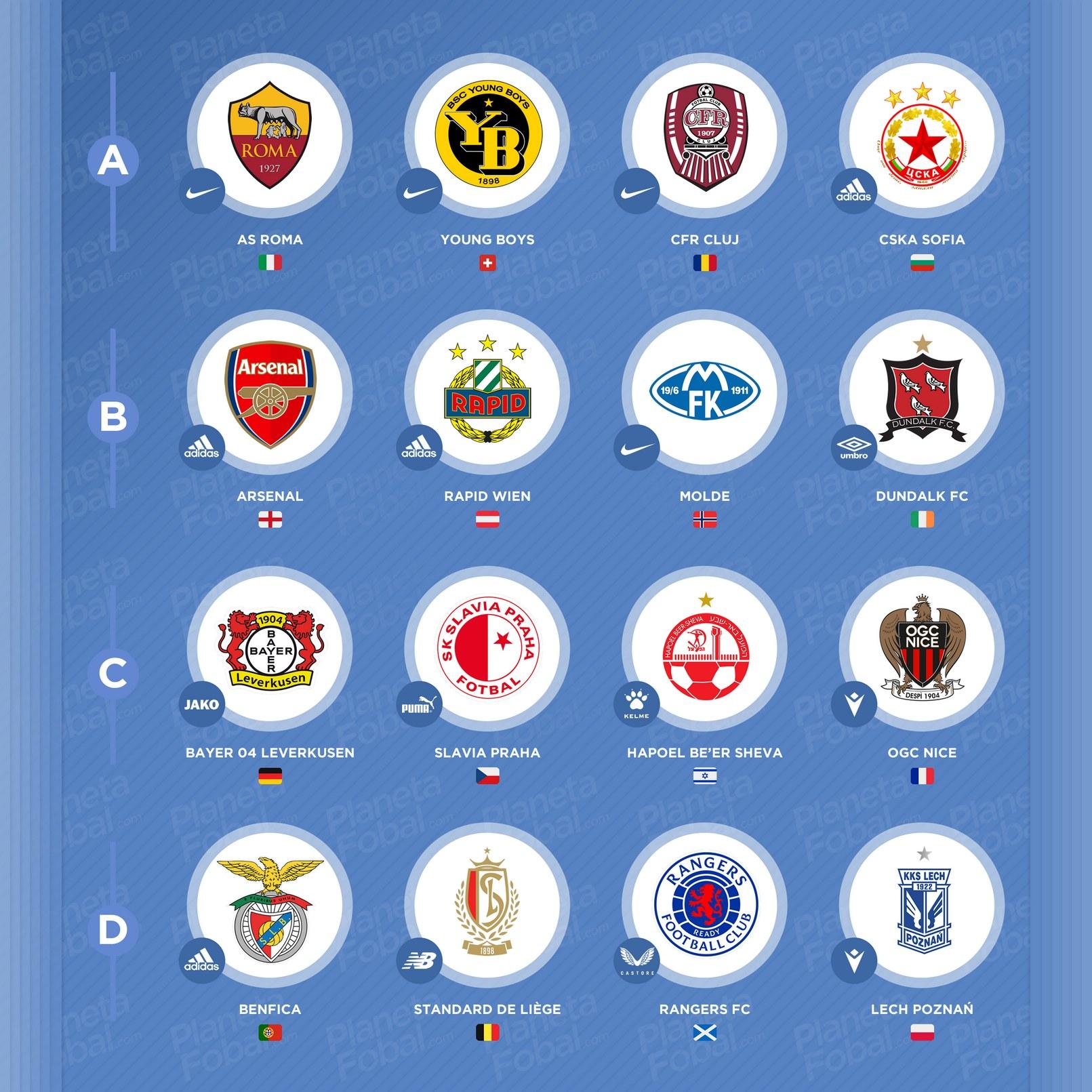 Marcas deportivas de la UEFA Europa League 2020/2021