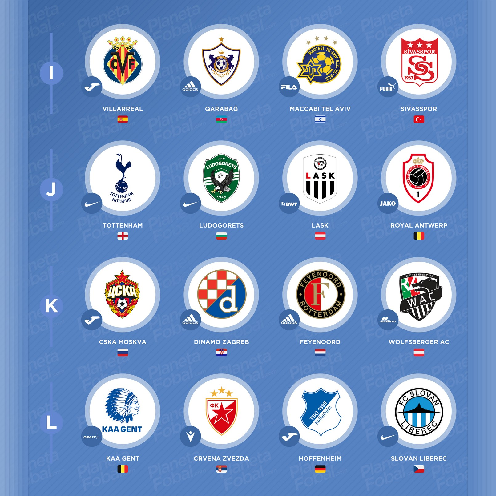 Uefa Europa League Bracket 2021 - UEFA Champions League ...