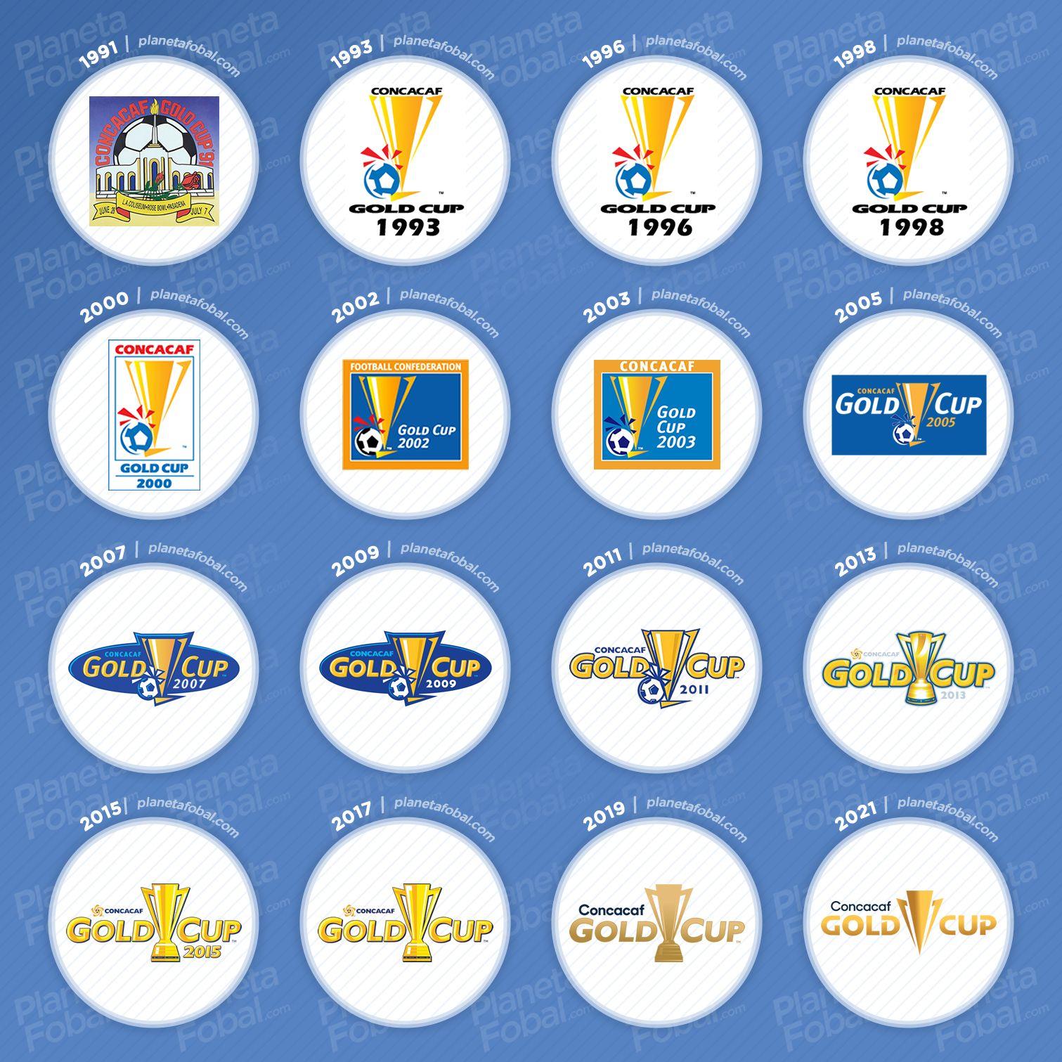 Evolución del logo de la Copa Oro/Gold Cup (1991-2021)
