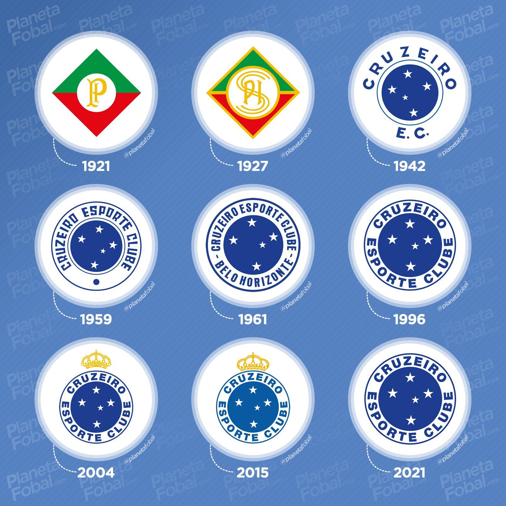 El escudo del Cruzeiro a través de los años   Imágenes Web Oficial