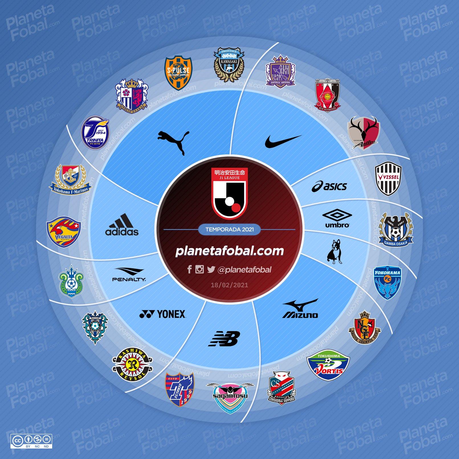 Marcas deportivas de la J1 League de Japón 2021