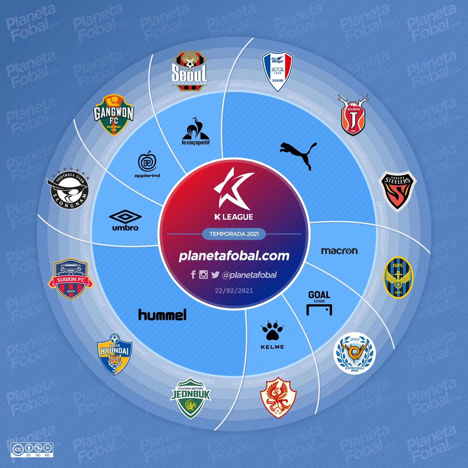 Marcas deportivas de la K League 1 de Corea del Sur 2021