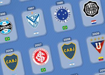 Campeones de la CONMEBOL Recopa 1989 → 2021