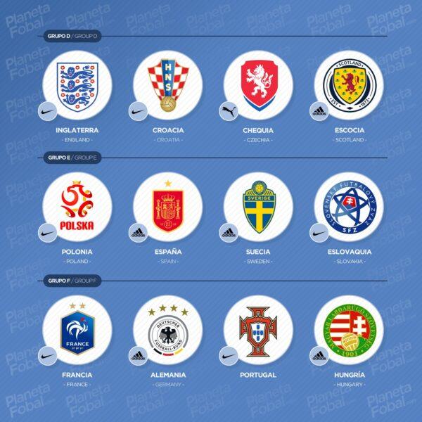 Marcas deportivas de la Eurocopa 2020