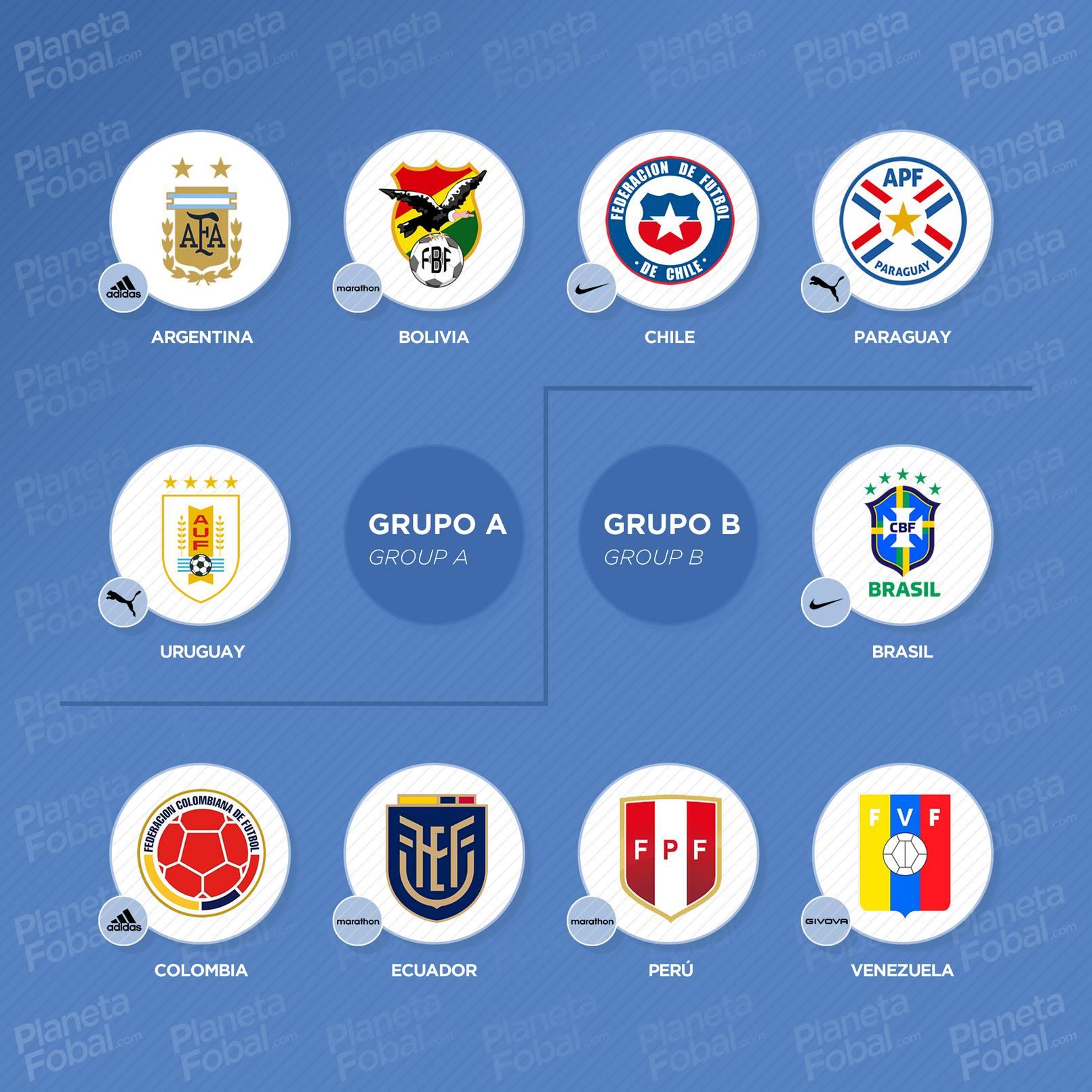 Marcas deportivas de la Copa América 2021