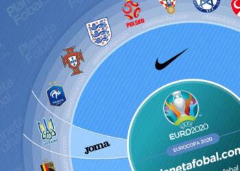 Marcas deportivas de la UEFA Euro 2020