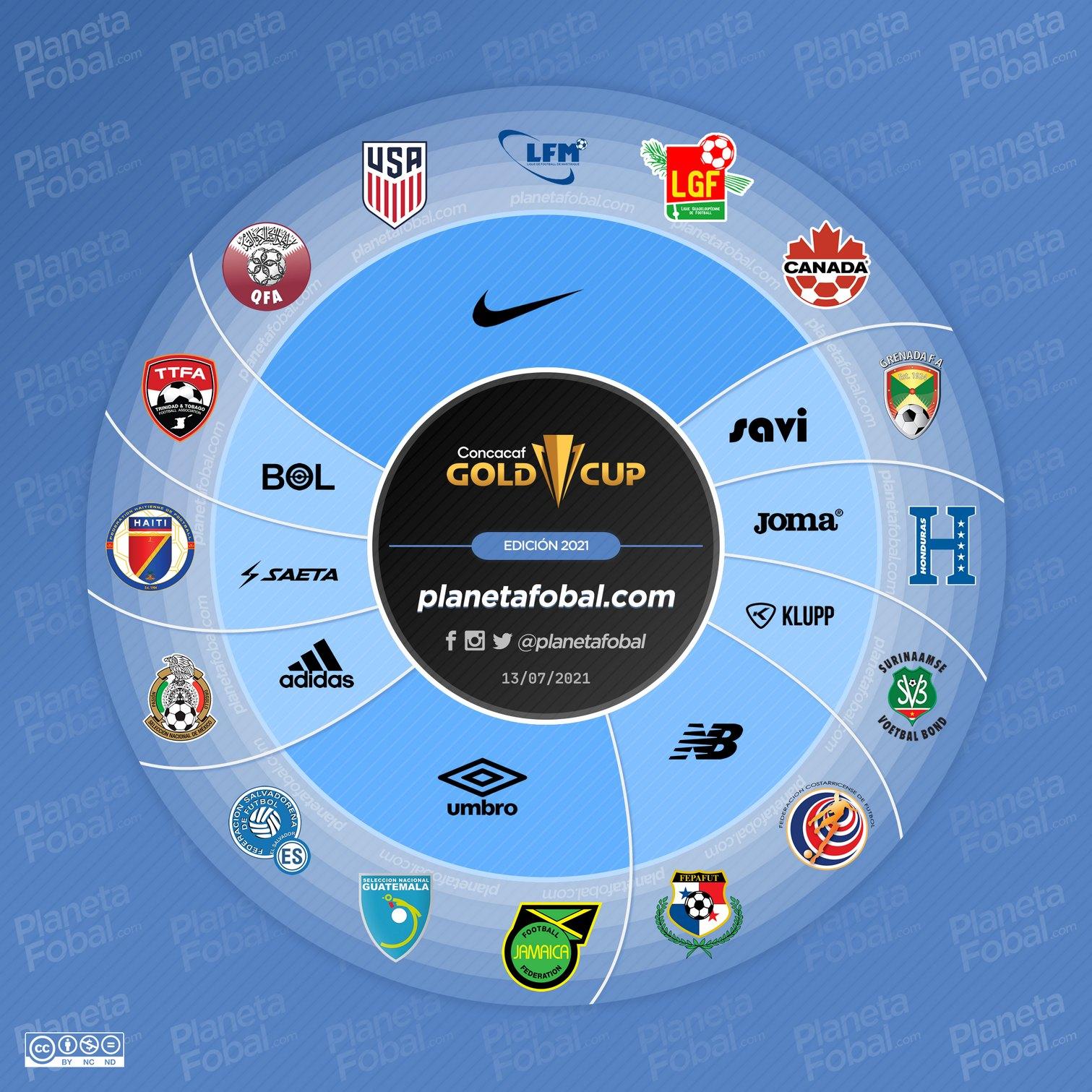 Marcas deportivas de la Copa Oro 2021