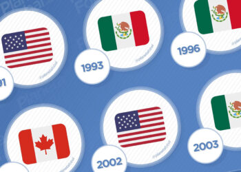 Campeones de la Copa Oro (1991 - 2021)