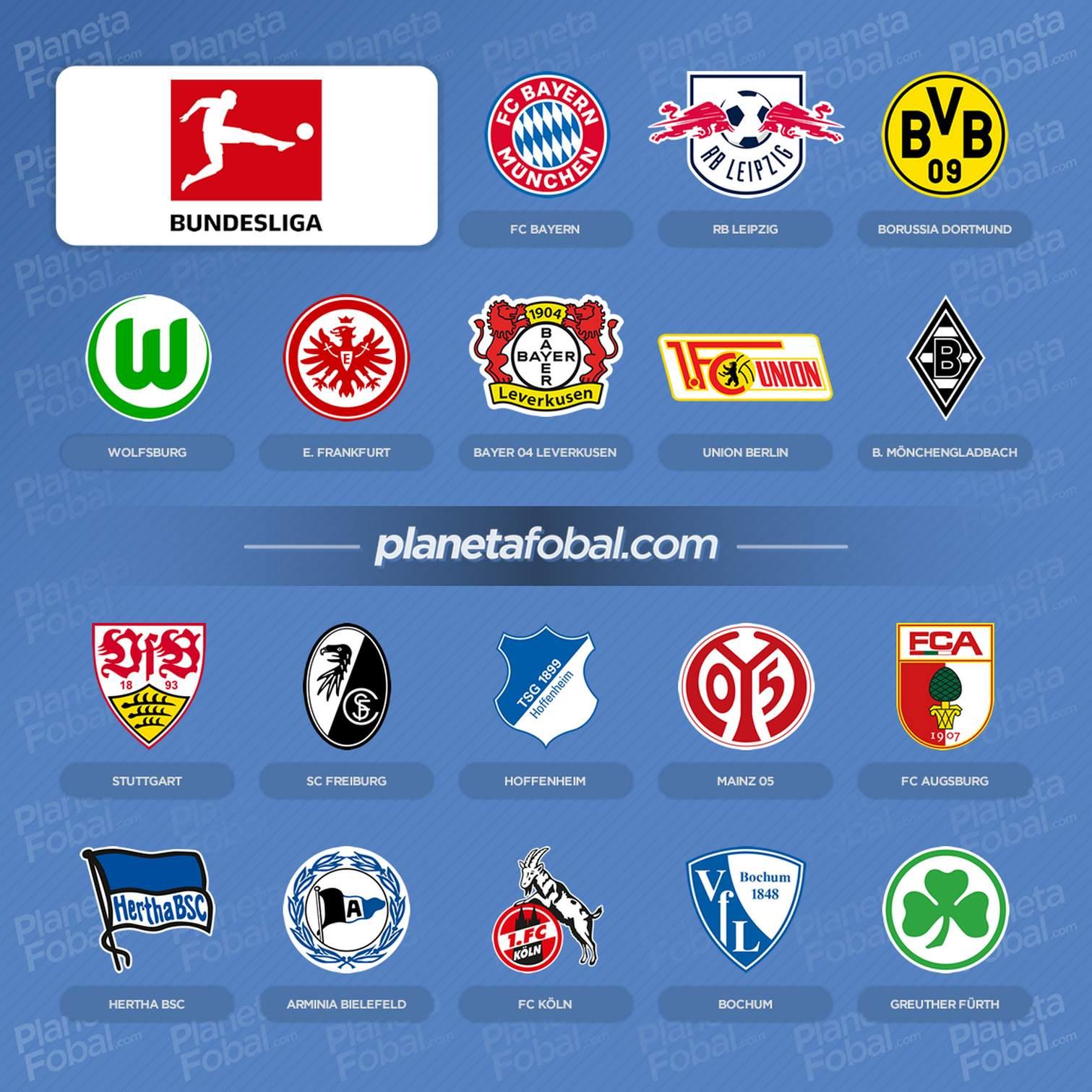 Equipos de la Bundesliga 2021/2022