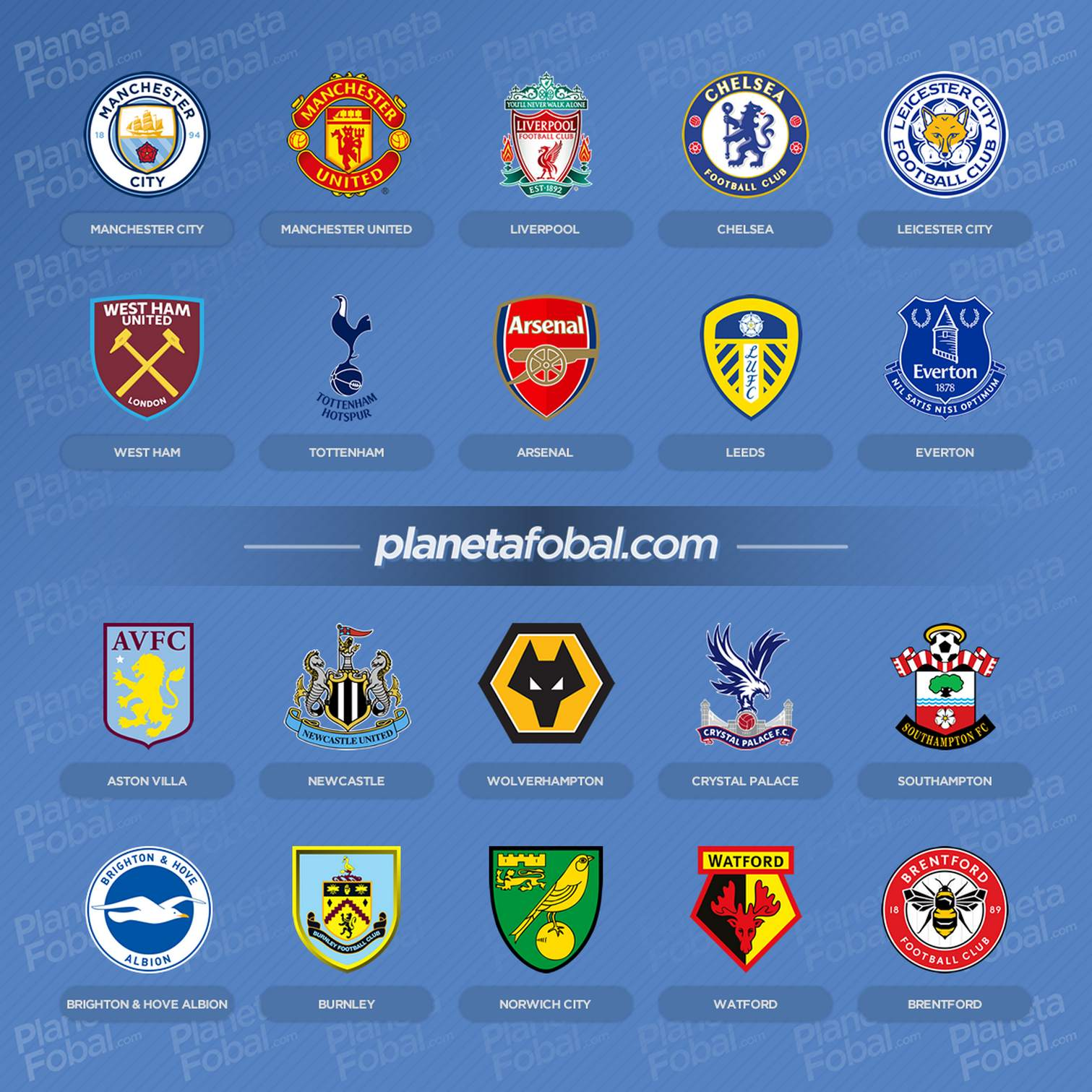 Equipos de la Premier League 2021/2022