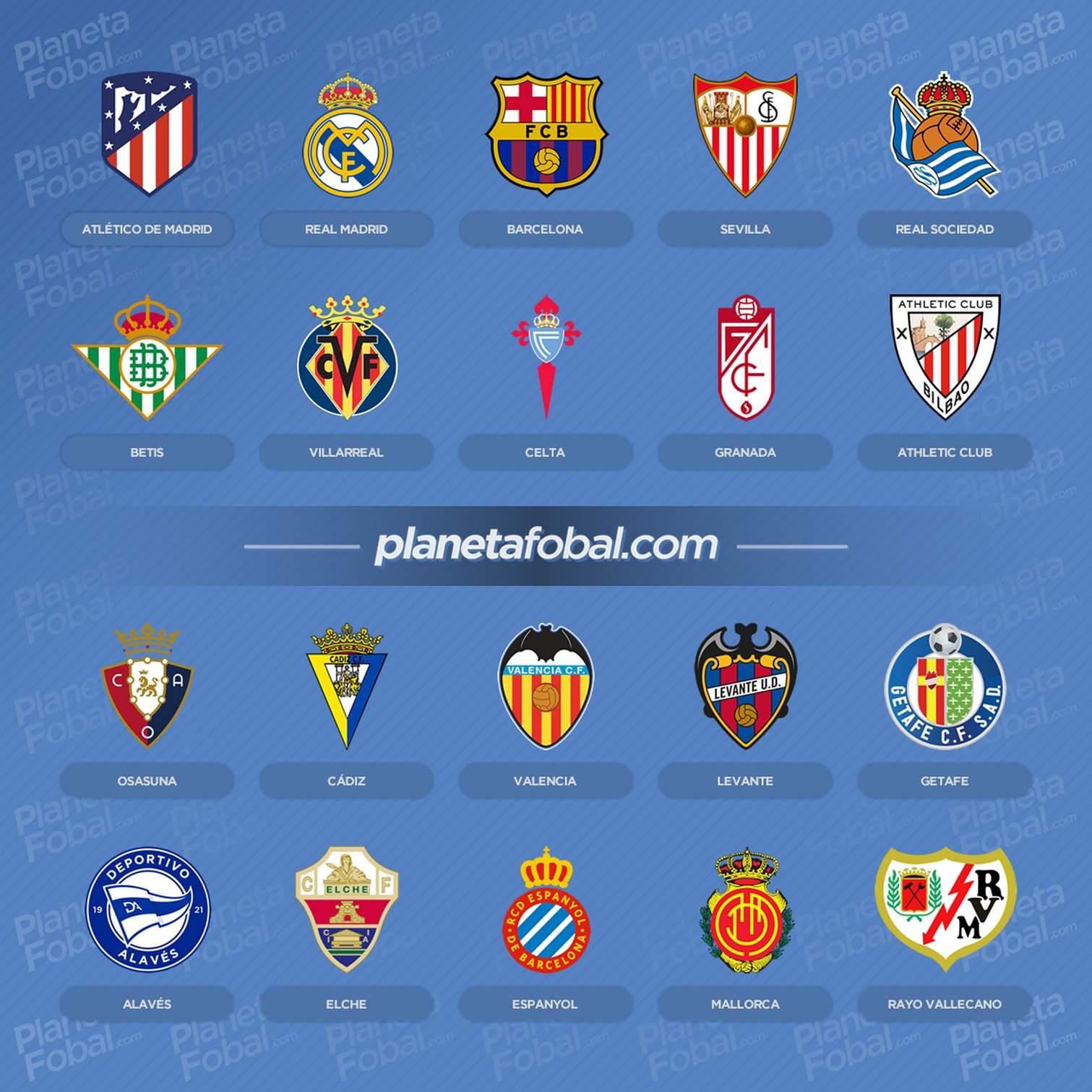 Equipos de LaLiga 2021/2022