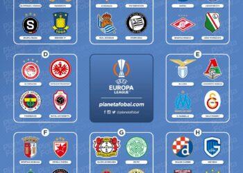Grupos de la UEFA Europa League 2021/22