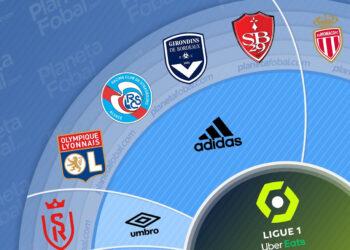 Marcas deportivas de la Ligue 1 2021/2022