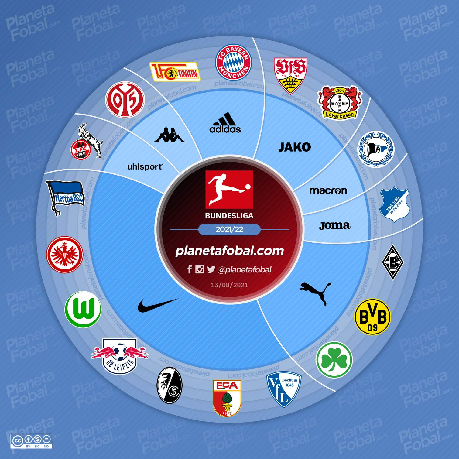 Marcas deportivas de la Bundesliga 2021/2022