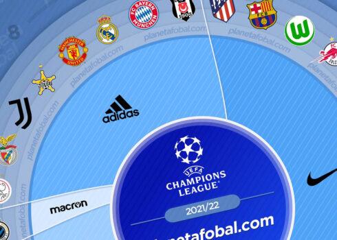 Marcas deportivas de la UEFA Champions League 2021/22