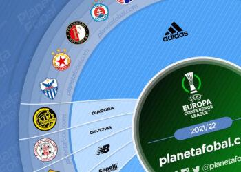 Marcas deportivas de la UEFA Europa Conference League 2021/22